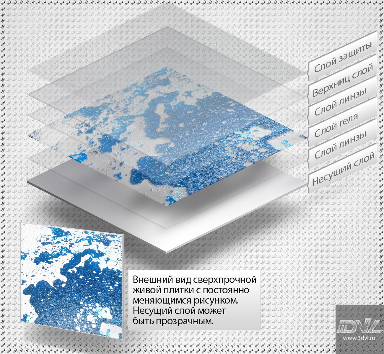 живая плитка liquid floor tile нового поколения версия 9
