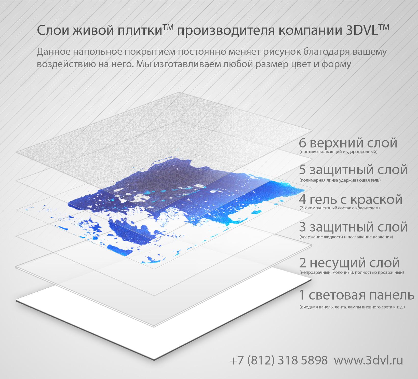 схема живой плитки liquid floor 6 поколения