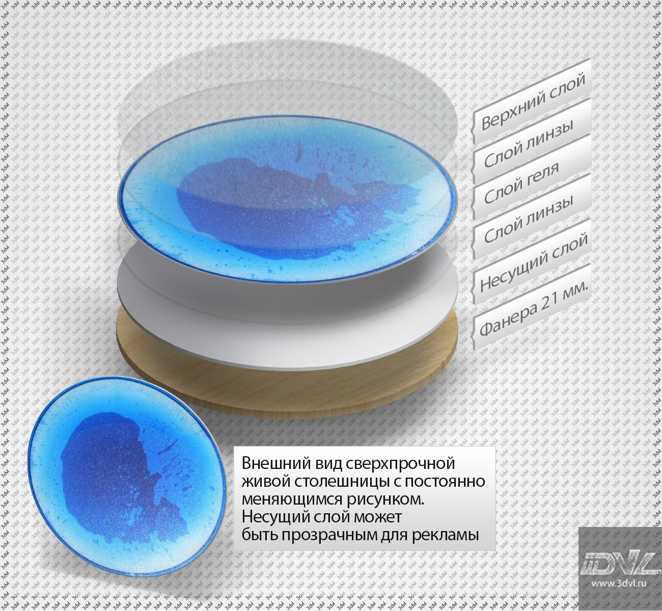 интерактивный стол для кафе liquid table живой стол фото