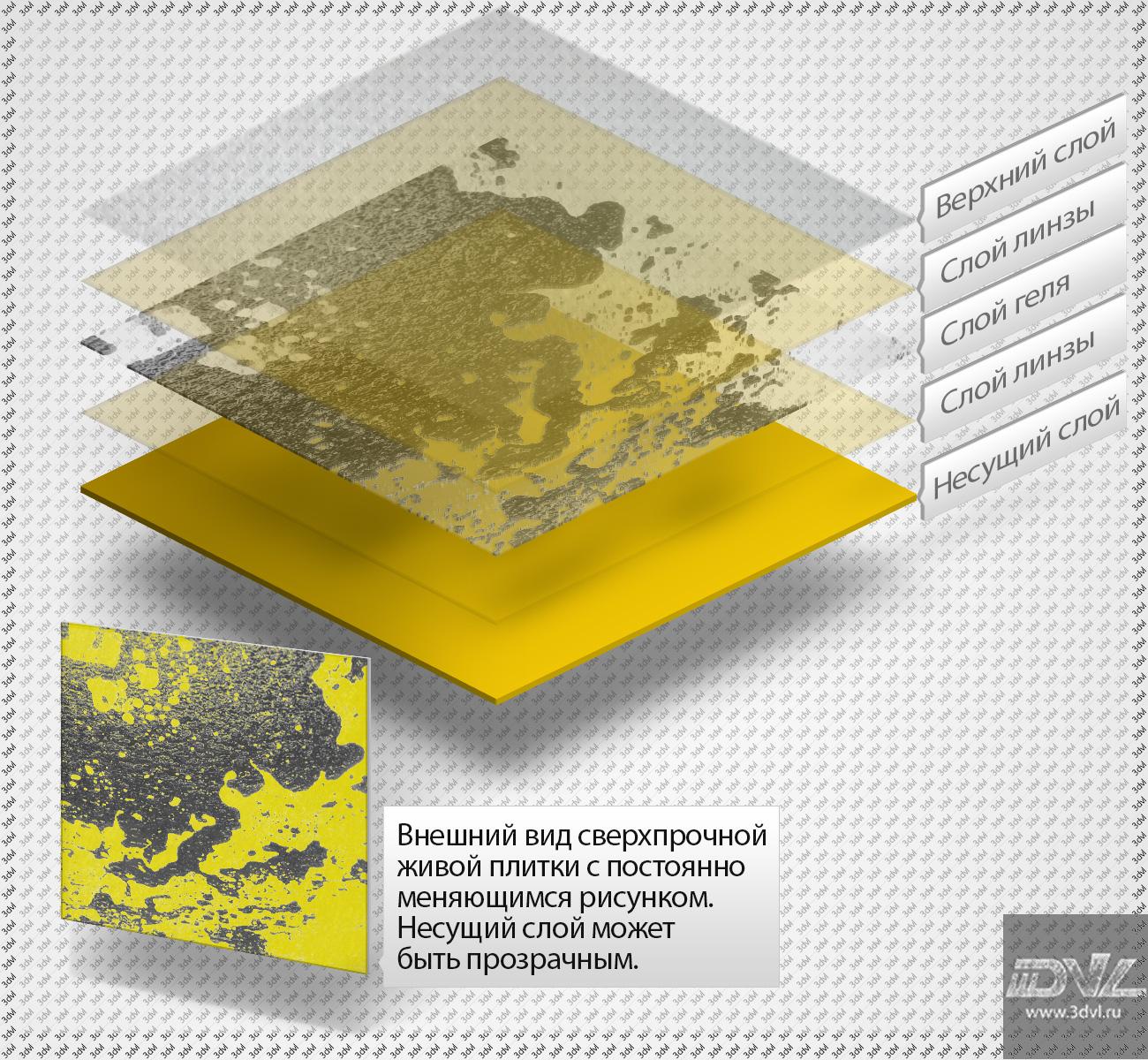 жидкая плитка керамическая liquid lava production