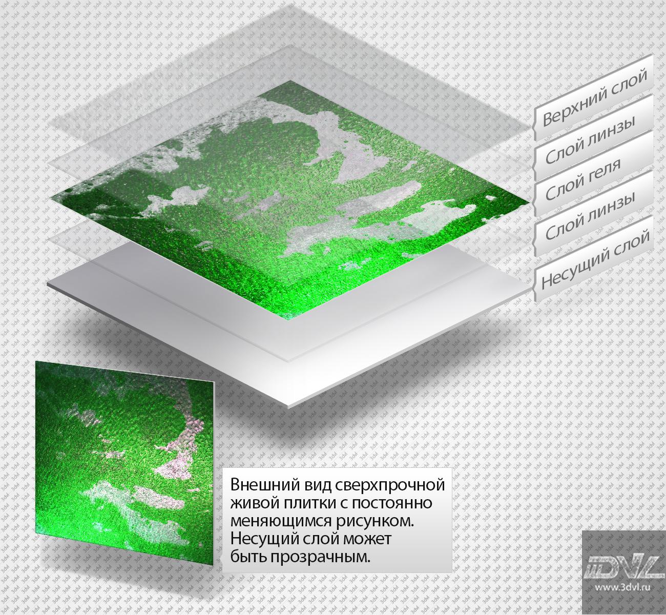 производство напольной интерактивной плитки для танцполов