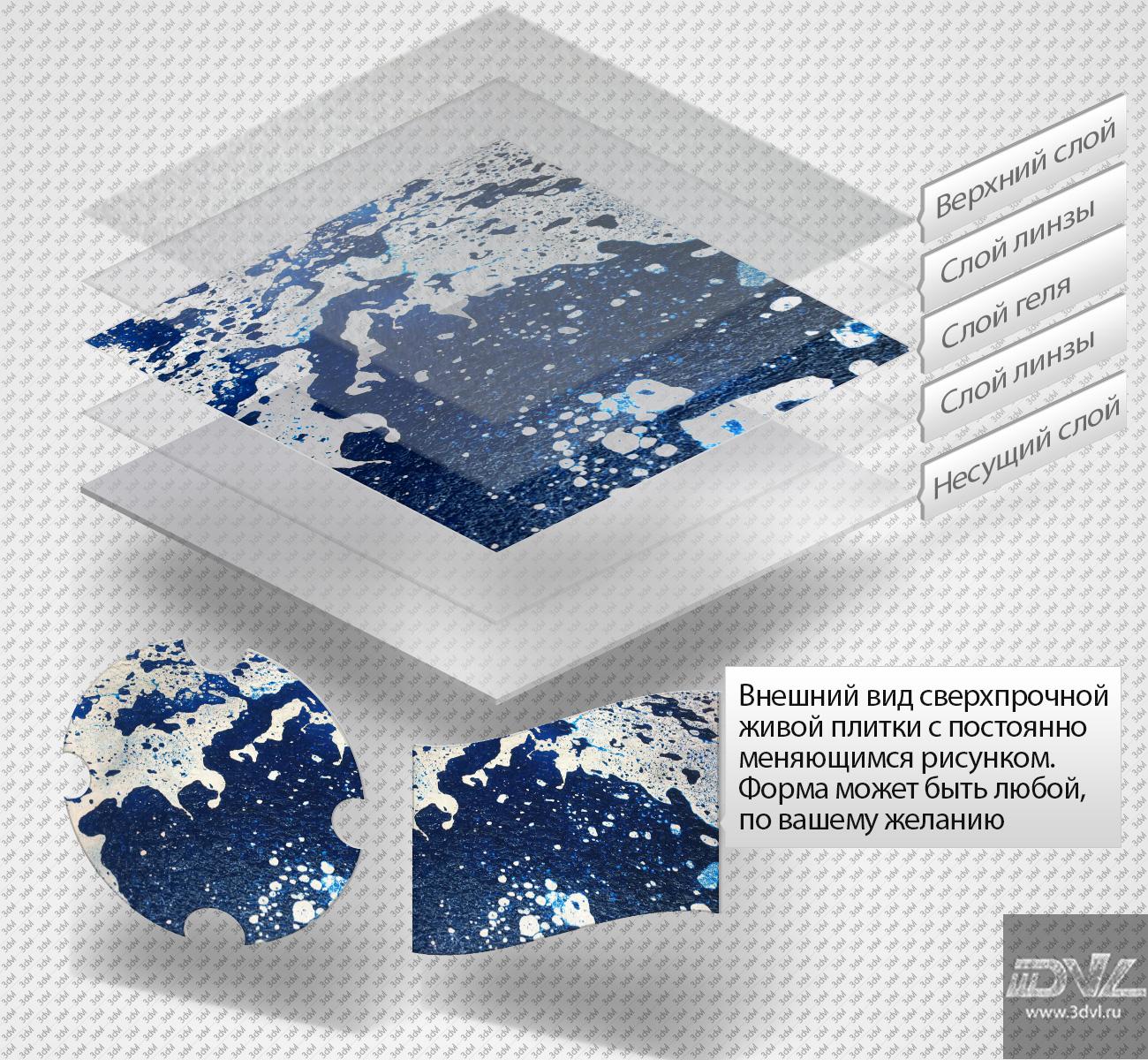 прозрачная нестандартная плитка liquid lava